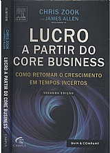 Lucro a partir do core business conservado