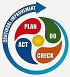 Consultoria em organizacao e metodos
