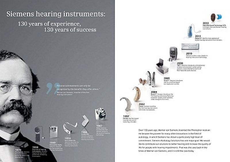 Aparelho auditivo siemens touching super mini 100% digital germany em brasilia